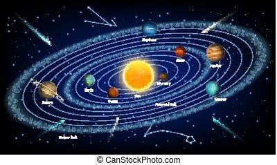 concept, systeem, illustratie, realistisch, vector, zonne