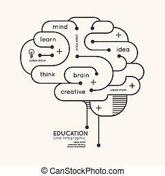 concept., szkic, linearny, mózg, wektor, infographic, płaski...