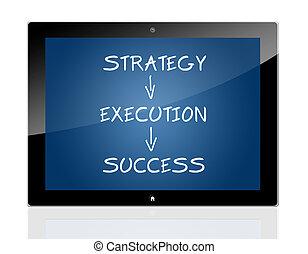 concept, tablet, succes