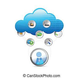 concept, technologie, nuage, illustration, calculer