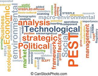 concept, technologique, politique, économique, casse-pieds, ...