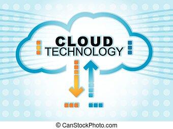 concept., tecnologia, nuvem