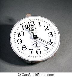 concept, temps