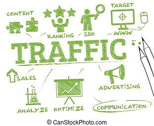 concept, trafic