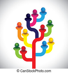concept tree of company employees working together as a team. The vector graphic represents the structure of a company with people, relationship between close circle of family members
