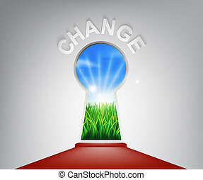 concept, trou de la serrure, changement