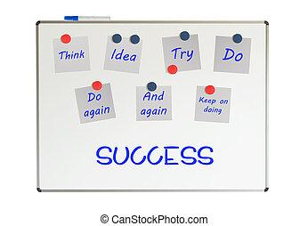 concept, van, succes