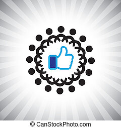 Concept vector graphic- social media like hand icons(Symbol) & people. The illustration shows team of people, friends, relatives etc together as a circle and connecting(networking) using like