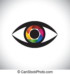 concept vector icon eyes as camera with colorful shutter. This graphic also represents artistic ability of the photographer, creativity, human technology, etc