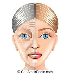 concept, vieillissement, femme, vieux, isolé, jeune, vecteur, visage blanc