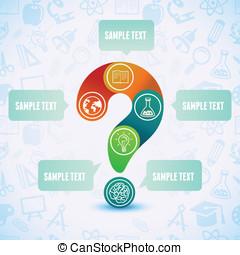 concept, vraag, -, meldingsbord, vector, opleiding