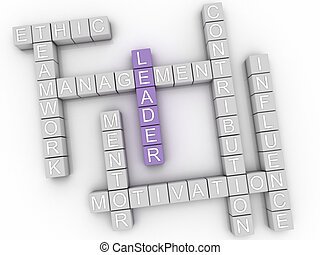 concept, woord, beeld, kwesties, achtergrond, leider, wolk, 3d