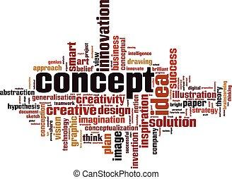 Concept word cloud