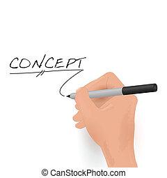 Concept Written