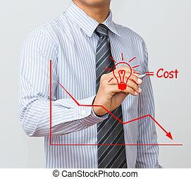 concept, zakelijk, schrijvende , reductie, kosten, man