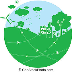 concepten, ecologie