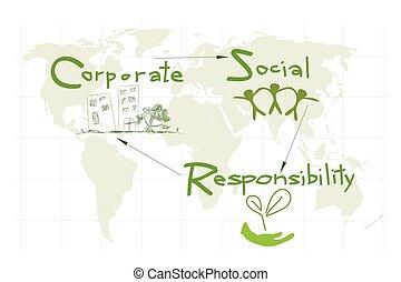 concepten, milieu, opslag, verantwoordelijkheidsgevoel, sociaal, collectief