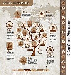 conception, café, infographic, arbre, ton