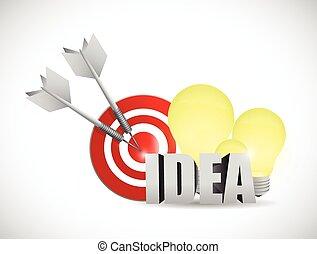 conception, idée, illustration, cible