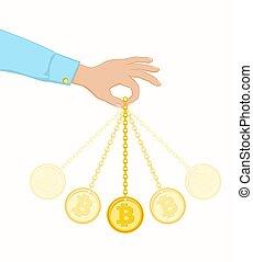Coin swing like a pendulum.