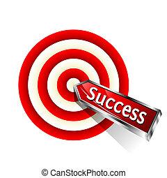 concepto, éxito
