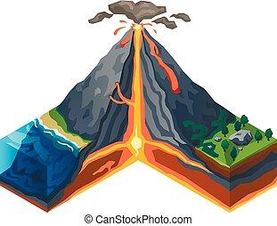 concepto, bandera, volcán, estructura, isométrico, estilo