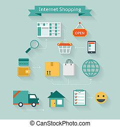 concepto, compras, internet
