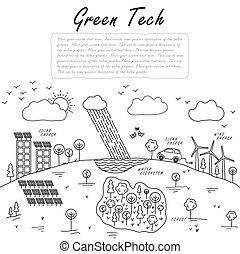 concepto, ecosistema, mano, vector, garabato, sostenible, dibujado, línea
