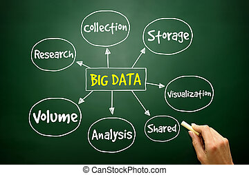 concepto, empresa / negocio, grande, mente, mapa, mano, dibujado, datos