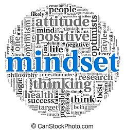 concepto, etiqueta, nube, mindset