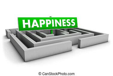 concepto, felicidad