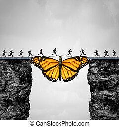concepto, oportunidad, transición