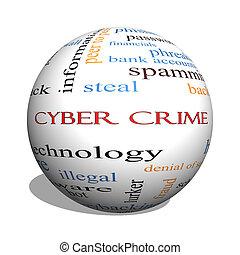 concepto, palabra, cyber, crimen, esfera, nube, 3d