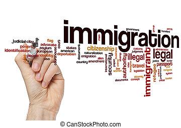 concepto, palabra, inmigración, nube