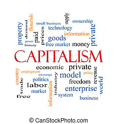concepto, palabra, nube, capitalismo