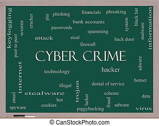 concepto, palabra, pizarra, cyber, crimen, nube