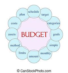 concepto, palabra, presupuesto, circular