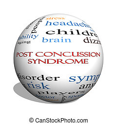 concepto, palabra, síndrome, conmoción cerebral, esfera, poste, nube, 3d