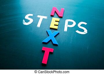 concepto, pasos, luego