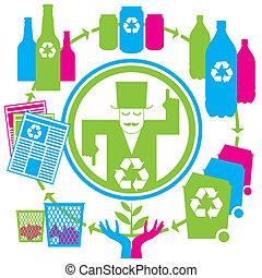 concepto, reciclaje