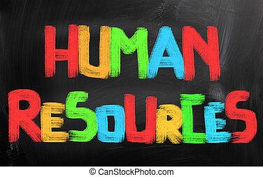 concepto, recursos humanos