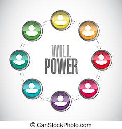 concepto, red, potencia, gente, señal, voluntad