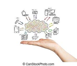 concepto, virtual, nube, red