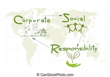 concepts, environnement, conservation, responsabilité, ...