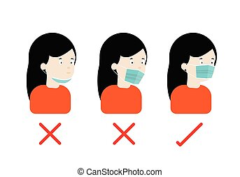 Concepts of how to wear protective mask correctly