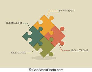 conceptual, estrategia