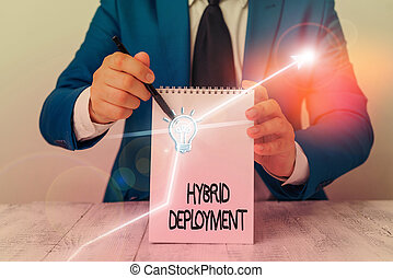 Conceptual hand writing showing Hybrid Deployment. Business photo showcasing a combination of onpremises applications or data.