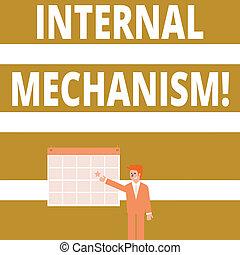 Conceptual hand writing showing Internal Mechanism. Business...