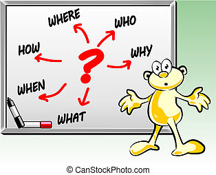 Lots of questions on whiteboard - Conceptual illustration ...