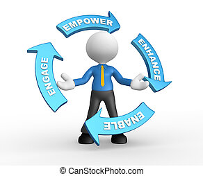 3d people - man, person with circular flow chart representing employee empowerment.
